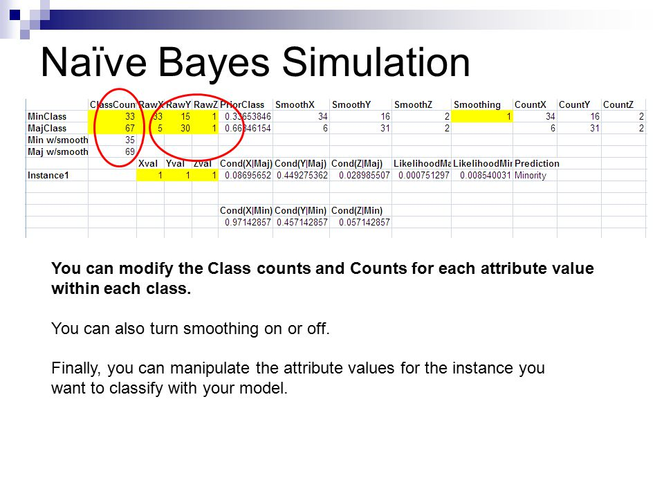 Naïve Bayes Simulation You can modify the Class counts and Counts for each attribute value within each class.