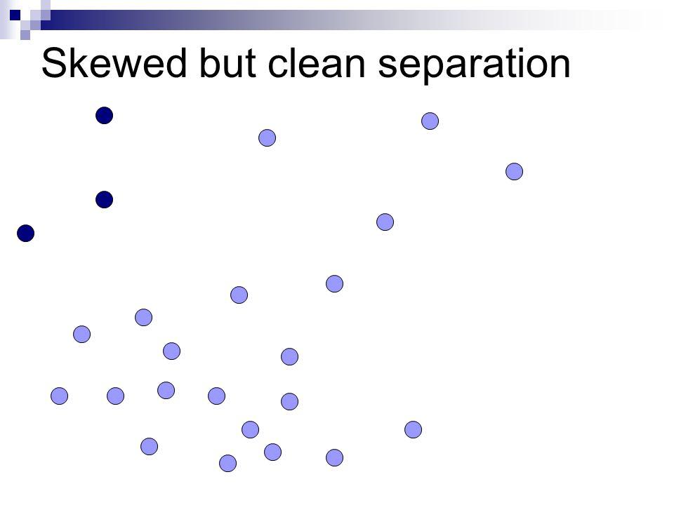 Skewed but clean separation