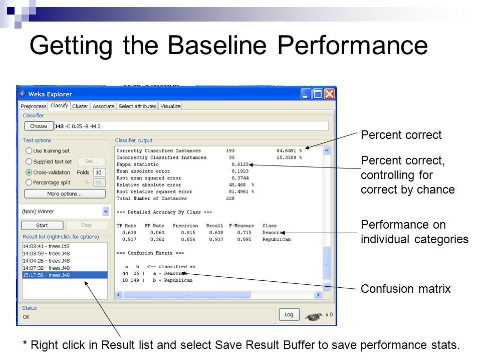 Getting the Baseline Performance Percent correct Percent correct, controlling for correct by chance Performance on individual categories Confusion mat