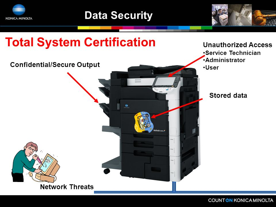 Data Security –Konica Minolta's products are more secure than competitive MFPs. –Konica Minolta's products are ISO 15408 certified as a SYSTEM, wherea