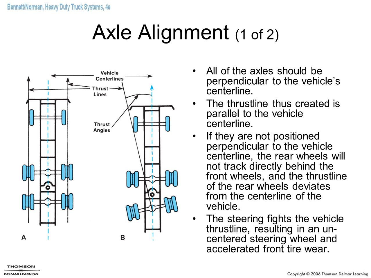 Axle Alignment (2 of 2) On a single-axle vehicle, the rear-axle thrustline can be off if the entire axle is offset or if only one wheel has an improper toe angle.