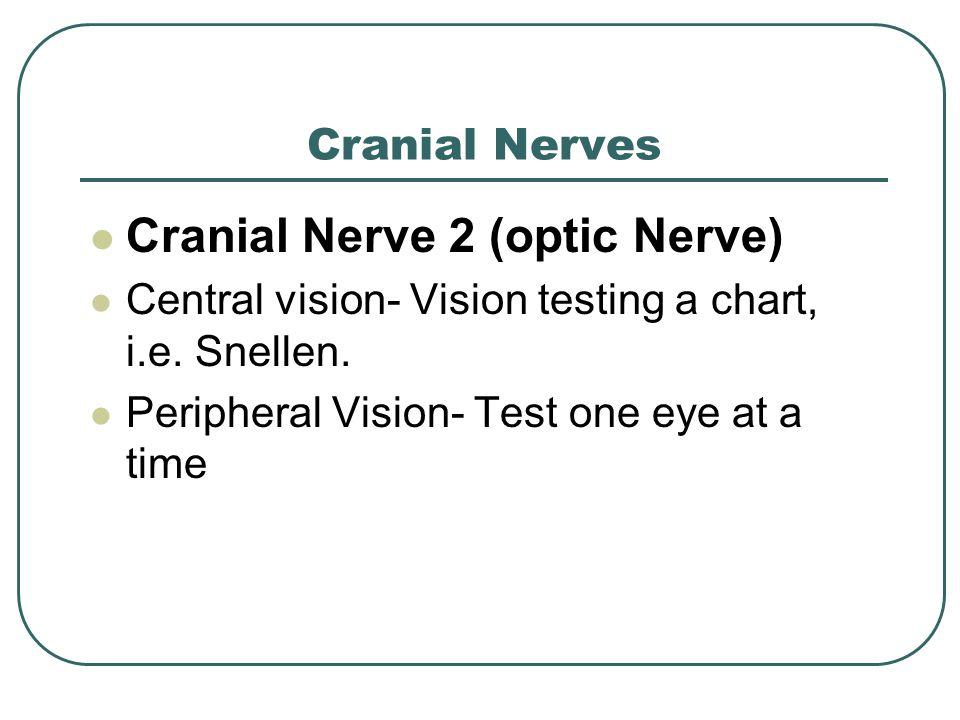 Cranial Nerves Cranial Nerve 2 (optic Nerve) Central vision- Vision testing a chart, i.e.