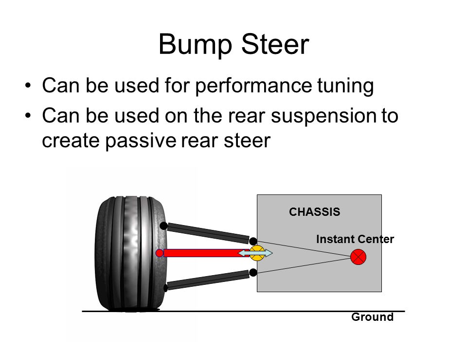 Bump Steer Can be used for performance tuning Can be used on the rear suspension to create passive rear steer CHASSIS Instant Center Ground