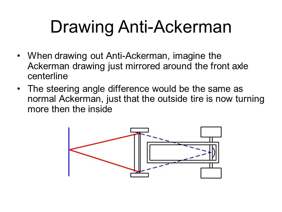 Drawing Anti-Ackerman When drawing out Anti-Ackerman, imagine the Ackerman drawing just mirrored around the front axle centerline The steering angle difference would be the same as normal Ackerman, just that the outside tire is now turning more then the inside