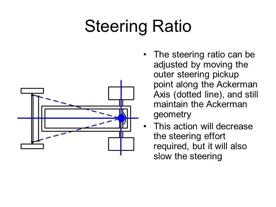 Steering Ratio The steering ratio can be adjusted by moving the outer steering pickup point along the Ackerman Axis (dotted line), and still maintain the Ackerman geometry This action will decrease the steering effort required, but it will also slow the steering