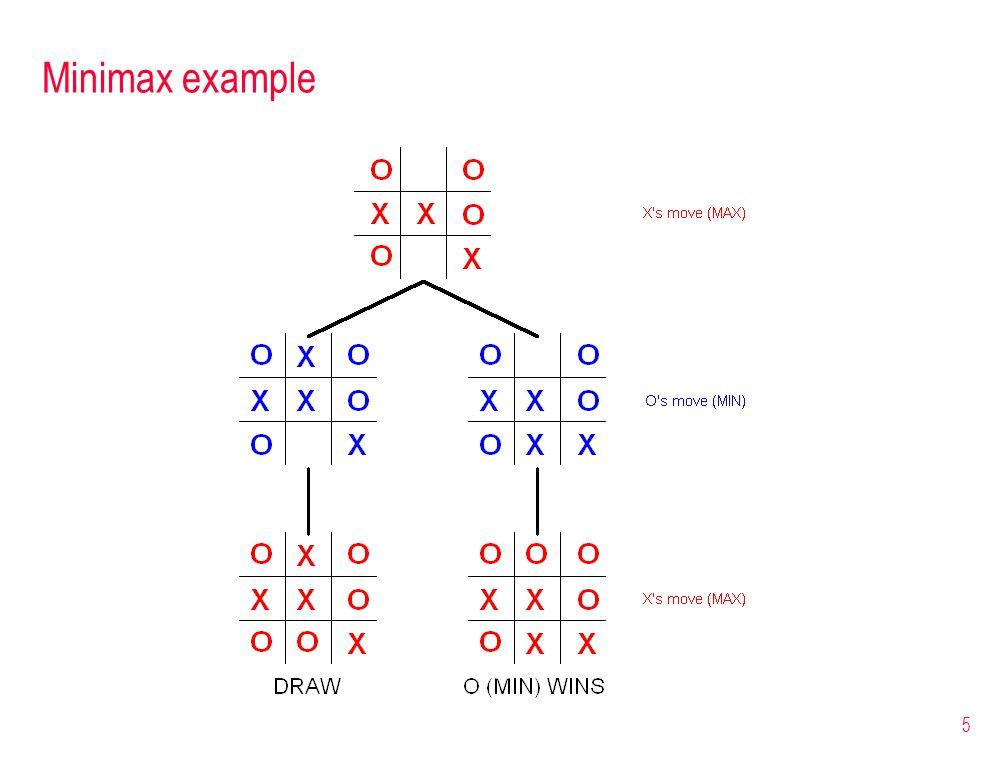 5 Minimax example