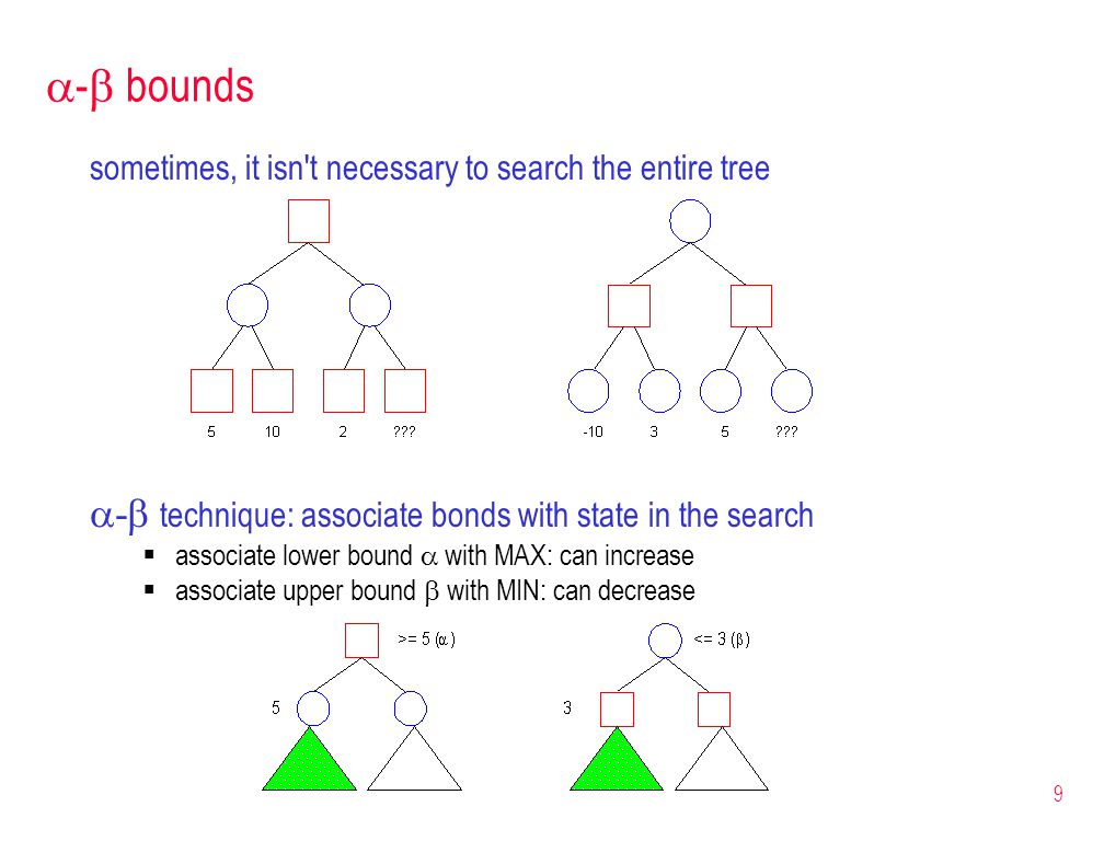 9  -  bounds sometimes, it isn t necessary to search the entire tree  -  technique: associate bonds with state in the search  associate lower bound  with MAX: can increase  associate upper bound  with MIN: can decrease
