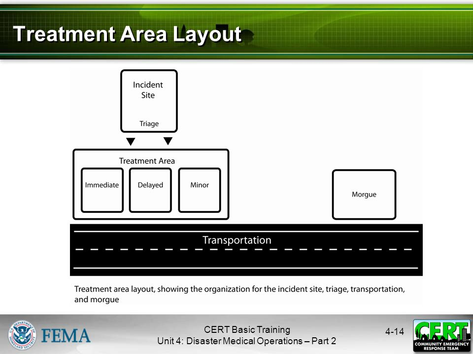 4-14 Treatment Area Layout CERT Basic Training Unit 4: Disaster Medical Operations – Part 2