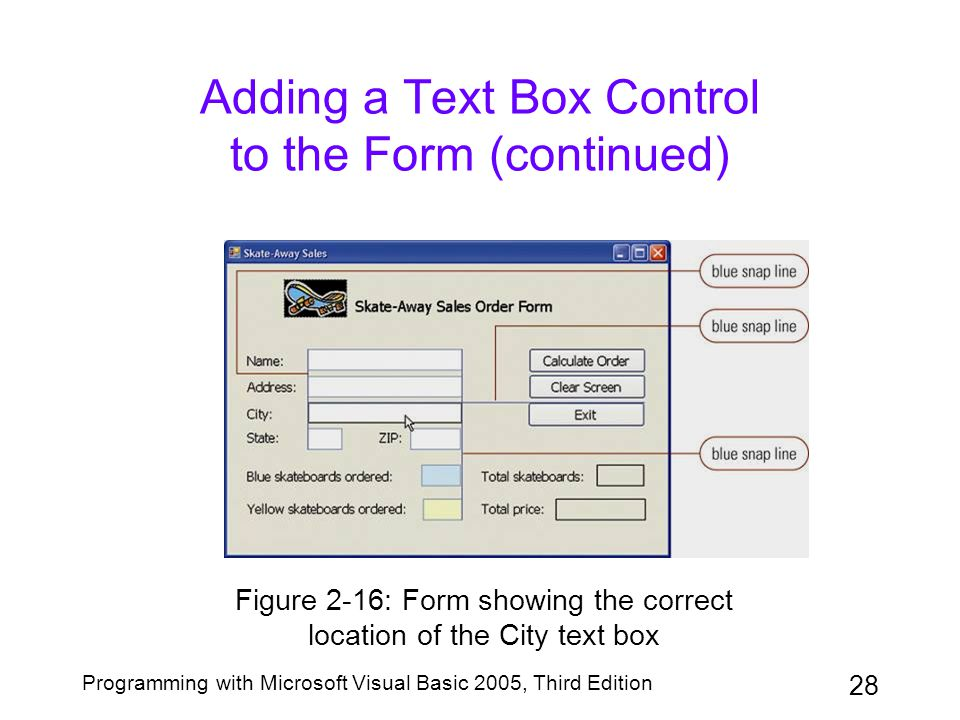 28 Programming with Microsoft Visual Basic 2005, Third Edition Adding a Text Box Control to the Form (continued) Figure 2-16: Form showing the correct