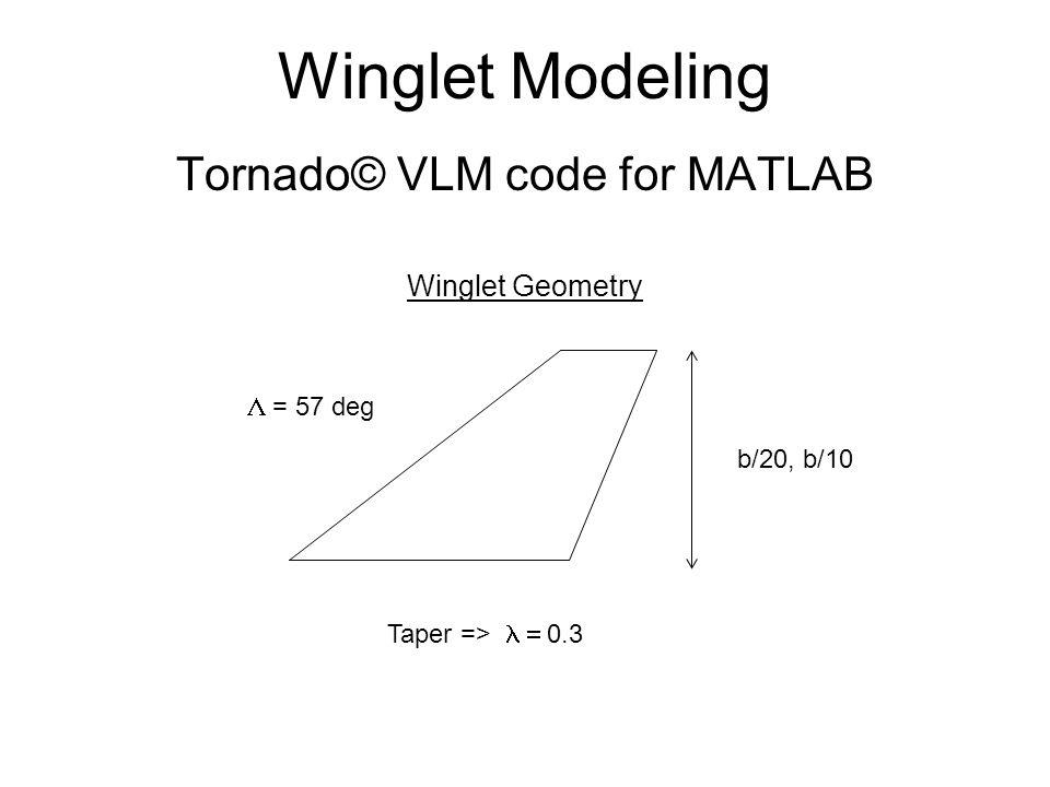 Winglet Modeling Tornado© VLM code for MATLAB b/20, b/10 Taper =>  0.3  = 57 deg Winglet Geometry