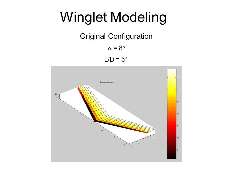 Winglet Modeling Original Configuration  = 8 o L/D = 51
