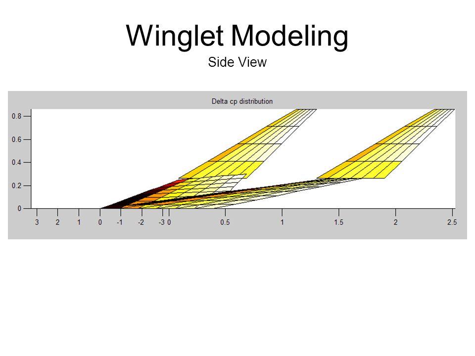 Winglet Modeling Side View