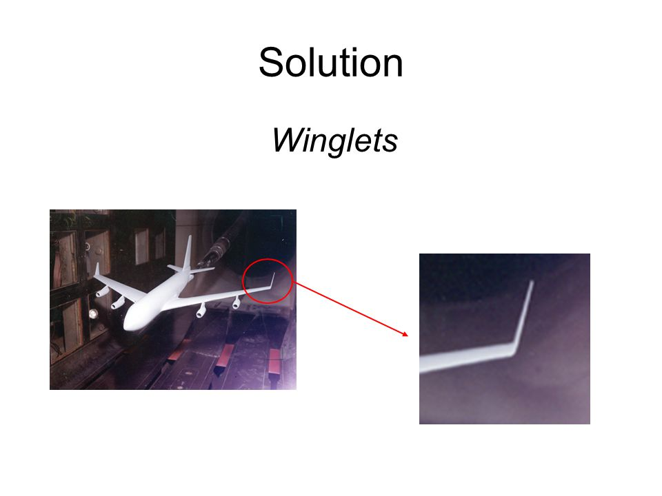 Winglet Height Determined by the optimal induced drag and profile drag relationship Twist/Sweep Have similar effects on the winglet Tailor the load distribution