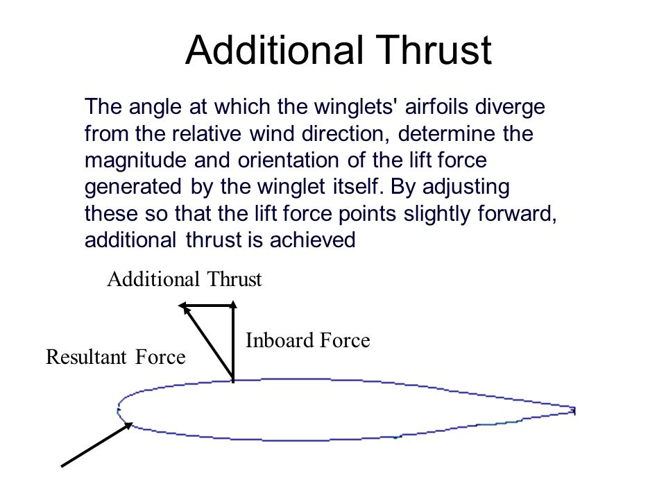 Additional Thrust The angle at which the winglets' airfoils diverge from the relative wind direction, determine the magnitude and orientation of the l