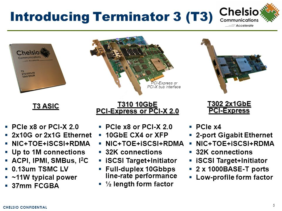 CHELSIO CONFIDENTIAL 5 Introducing Terminator 3 (T3) T3 ASIC T310 10GbE PCI-Express or PCI-X 2.0 T302 2x1GbE PCI-Express  PCIe x8 or PCI-X 2.0  10Gb
