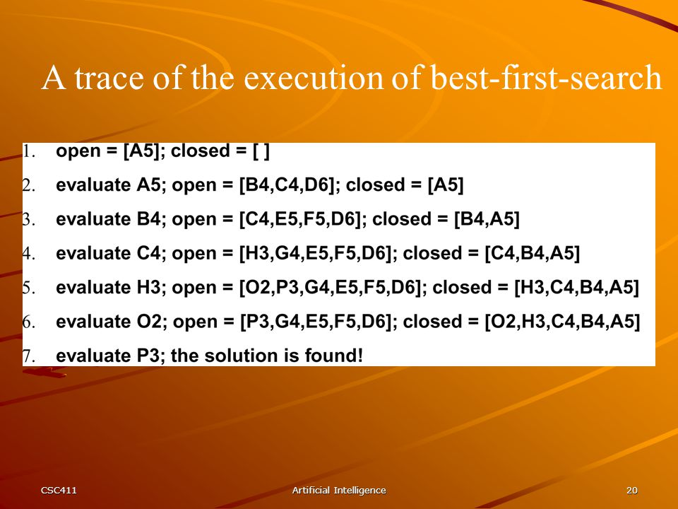 CSC411Artificial Intelligence20 A trace of the execution of best-first-search