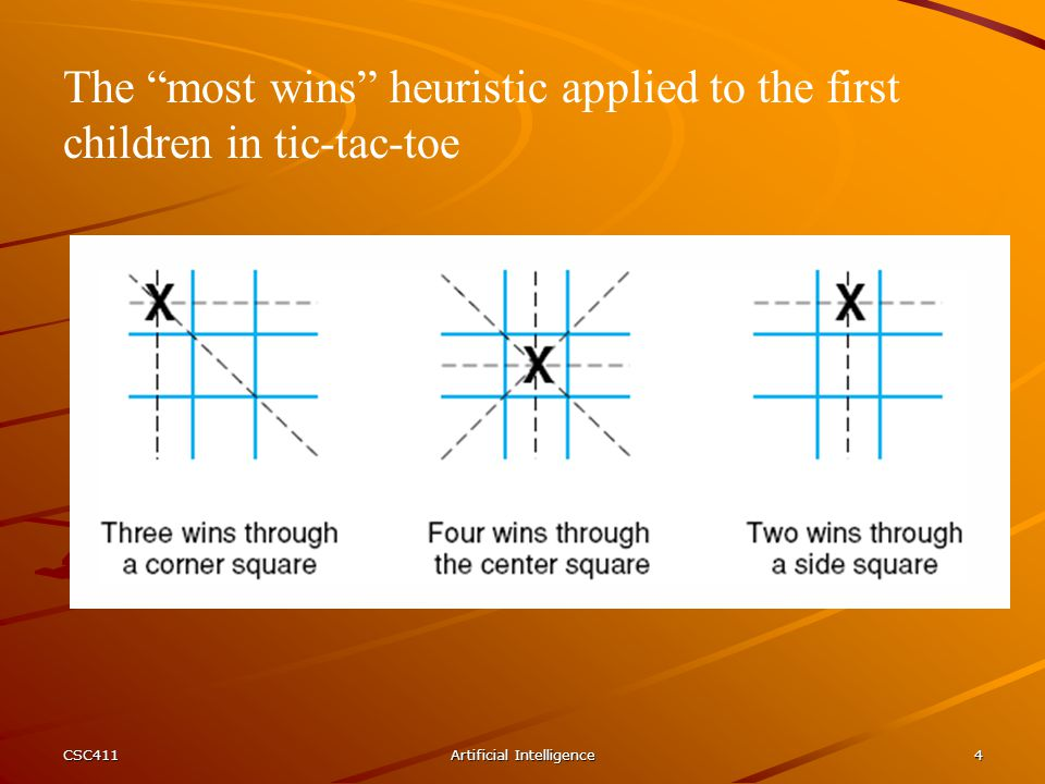 "CSC411Artificial Intelligence4 The ""most wins"" heuristic applied to the first children in tic-tac-toe"