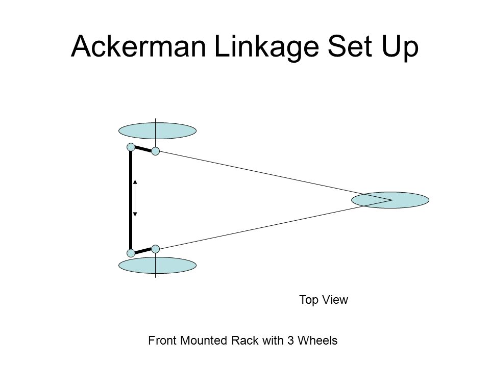 Ackerman Linkage Set Up Top View Front Mounted Rack with 3 Wheels