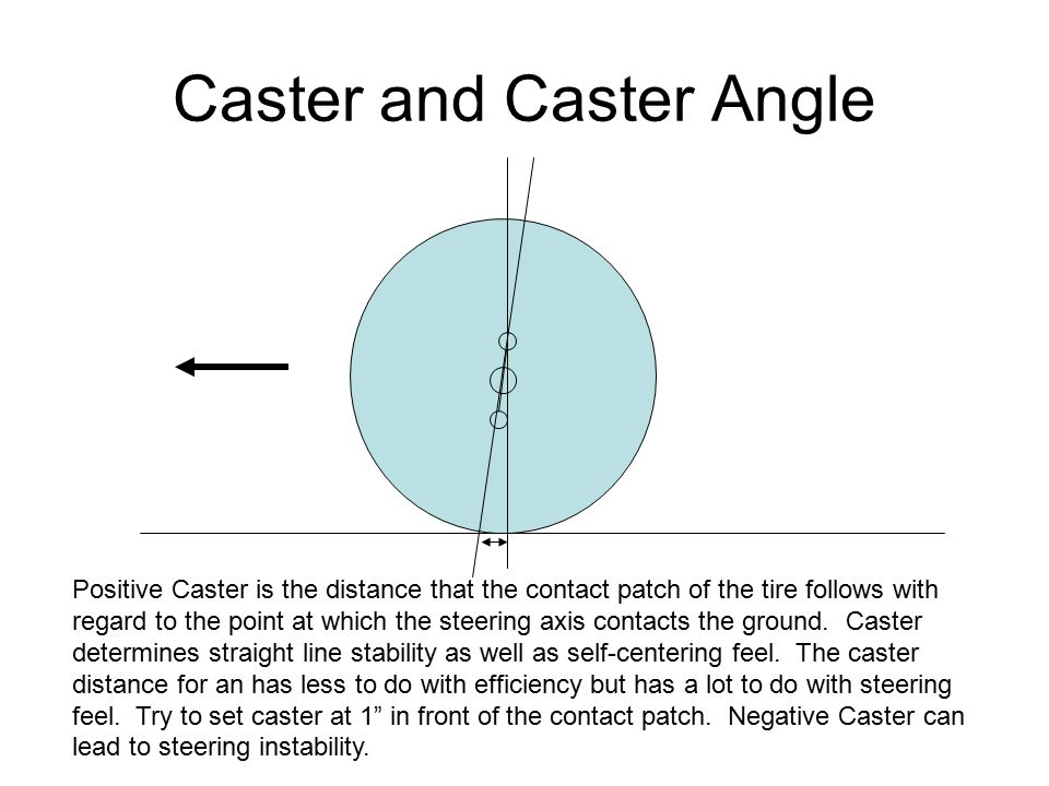 Caster and Caster Angle Positive Caster is the distance that the contact patch of the tire follows with regard to the point at which the steering axis