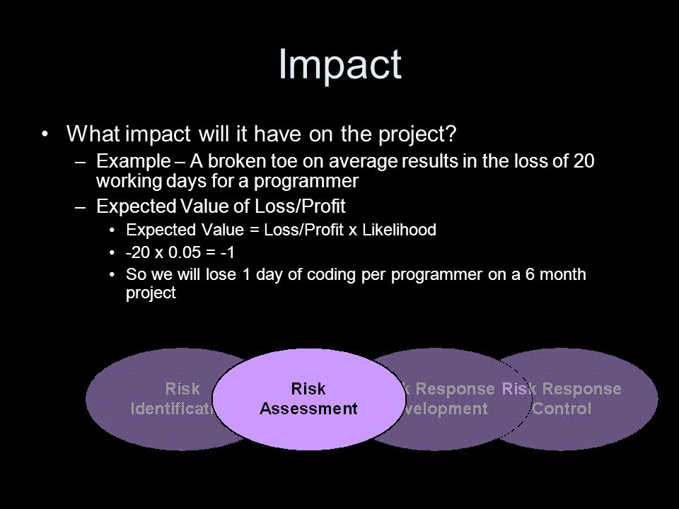 Impact What impact will it have on the project? –Example – A broken toe on average results in the loss of 20 working days for a programmer –Expected V