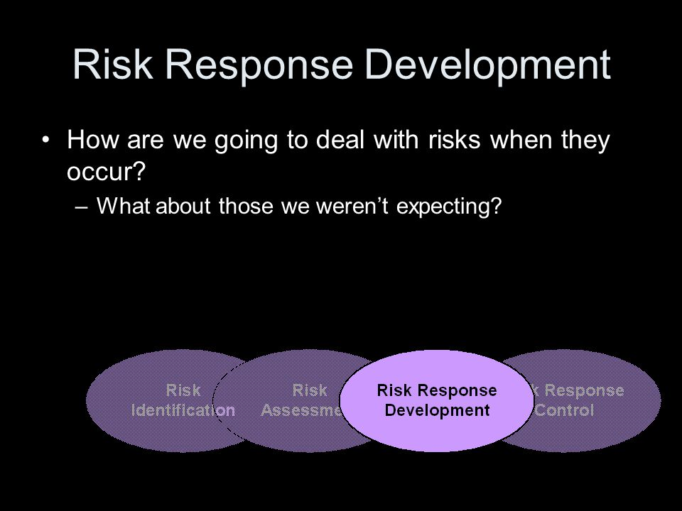 Risk Response Development How are we going to deal with risks when they occur? –What about those we weren't expecting?