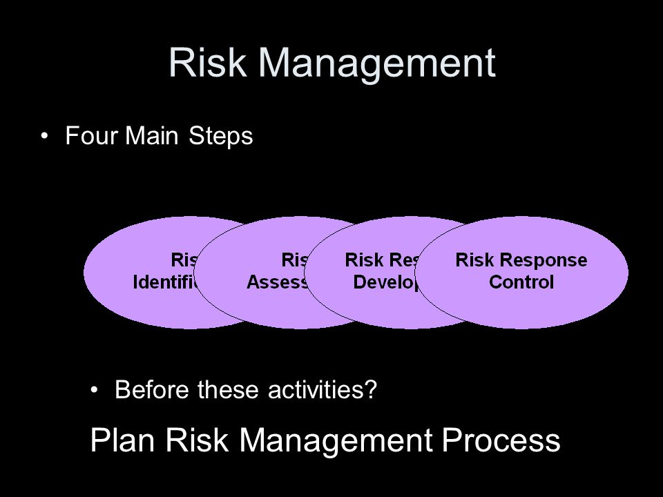 Four Main Steps Risk Management Plan Risk Management Process Before these activities?