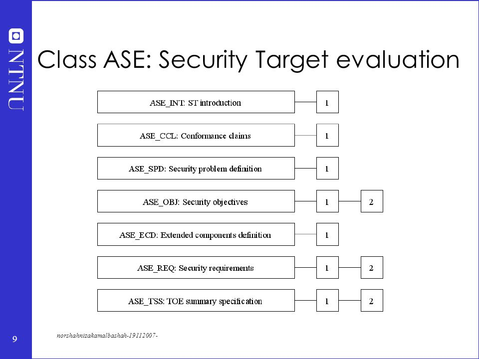 9 norshahnizakamalbashah-19112007- Class ASE: Security Target evaluation