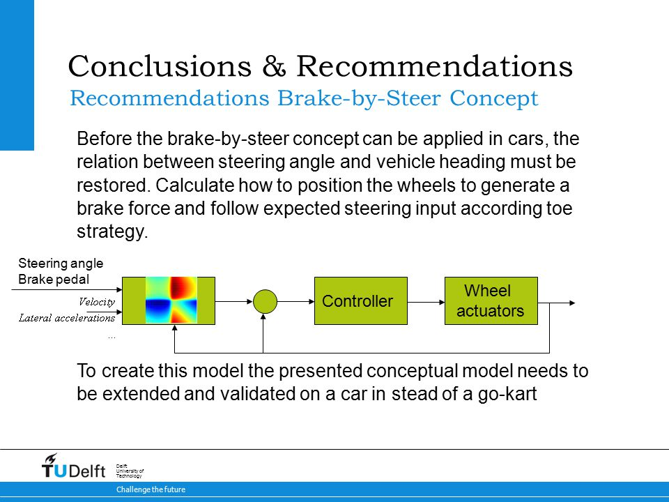 35 Brake-by-Steer Concept 9-5-2015 Challenge the future Delft University of Technology Conclusions & Recommendations Recommendations Brake-by-Steer Concept Before the brake-by-steer concept can be applied in cars, the relation between steering angle and vehicle heading must be restored.