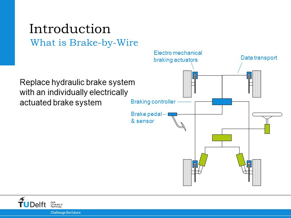 7 Brake-by-Steer Concept 9-5-2015 Challenge the future Delft University of Technology Introduction Replace hydraulic brake system with an individually electrically actuated brake system What is Brake-by-Wire Electro mechanical braking actuators Braking controller Brake pedal & sensor Data transport