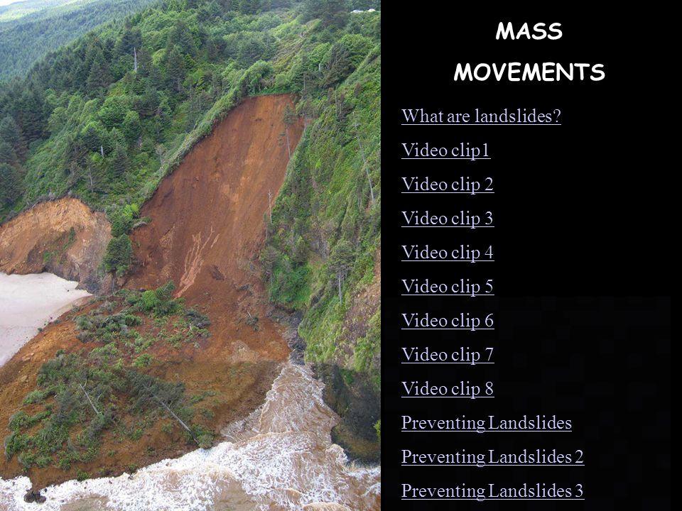 Types of Mass Movement FALLSLIDESLUMP FLOW