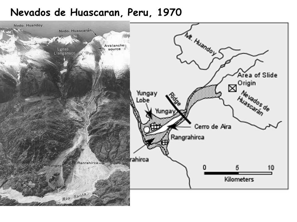 Nevados de Huascaran, Peru, 1970