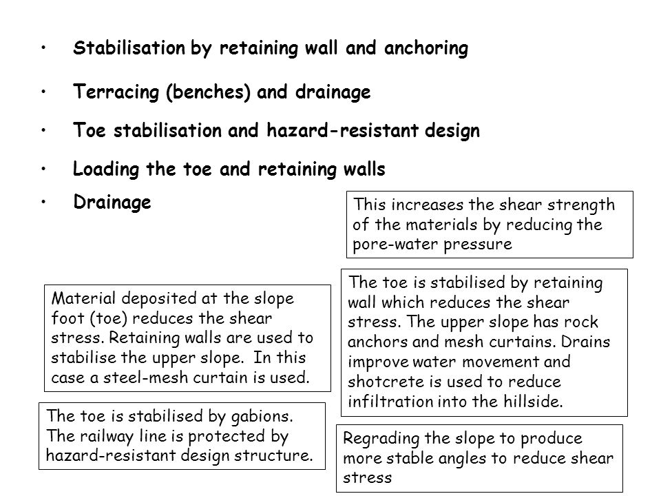 The toe is stabilised by gabions. The railway line is protected by hazard-resistant design structure. Toe stabilisation and hazard-resistant design St
