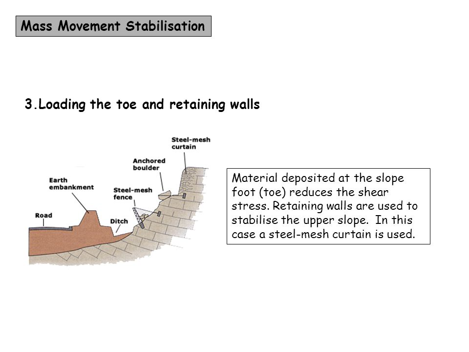 3.Loading the toe and retaining walls Material deposited at the slope foot (toe) reduces the shear stress. Retaining walls are used to stabilise the u
