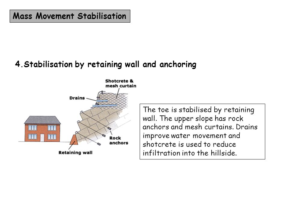 Mass Movement Stabilisation 4.Stabilisation by retaining wall and anchoring The toe is stabilised by retaining wall. The upper slope has rock anchors