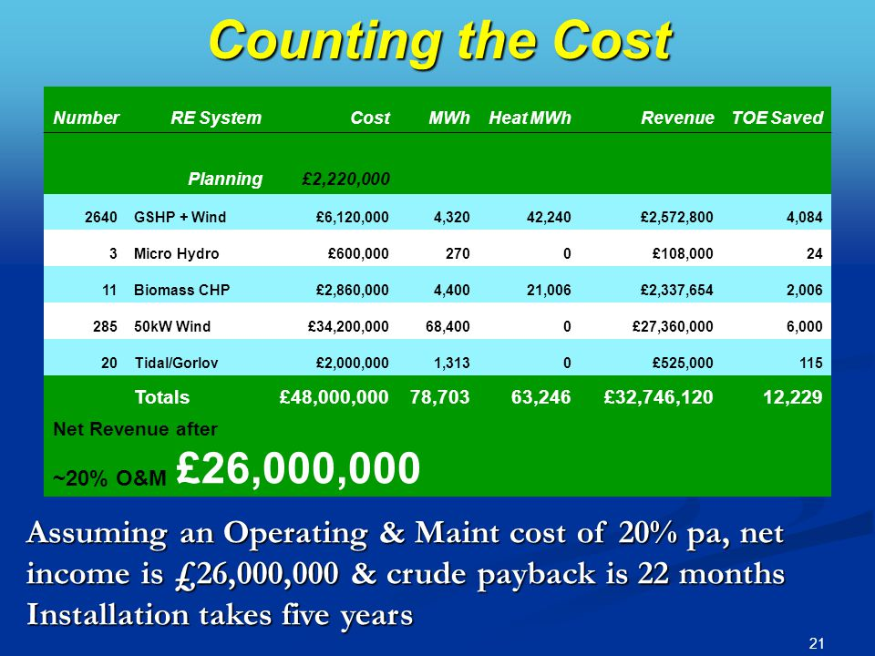 21 Counting the Cost Assuming an Operating & Maint cost of 20% pa, net income is £26,000,000 & crude payback is 22 months Installation takes five years NumberRE SystemCostMWhHeat MWhRevenueTOE Saved Planning£2,220,000 2640GSHP + Wind£6,120,0004,32042,240£2,572,8004,084 3Micro Hydro£600,0002700£108,00024 11Biomass CHP£2,860,0004,40021,006£2,337,6542,006 28550kW Wind£34,200,00068,4000£27,360,0006,000 20Tidal/Gorlov£2,000,0001,3130£525,000115 Totals£48,000,00078,70363,246£32,746,12012,229 Net Revenue after ~20% O&M £26,000,000