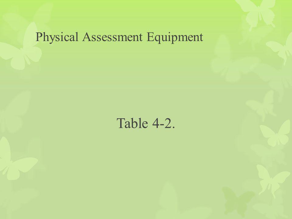 Physical Assessment Equipment Table 4-2.
