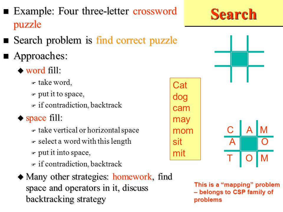 Blind Search Search depends only on node's position in the search tree Search depends only on node's position in the search tree Two basic blind searches: Two basic blind searches:  depth-first  breadth-first Problem: define depth- first search for the above problem Problem: define depth- first search for the above problem Problem: define breadth-first algorithm for the above problem.