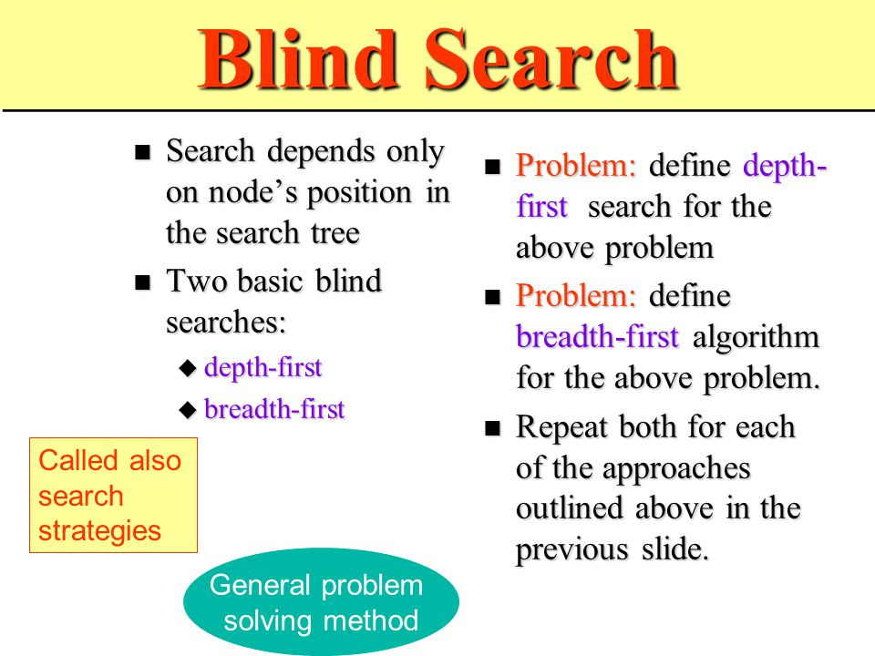 Blind Search Search depends only on node's position in the search tree Search depends only on node's position in the search tree Two basic blind searches: Two basic blind searches:  depth-first  breadth-first Problem: define depth- first search for the above problem Problem: define depth- first search for the above problem Problem: define breadth-first algorithm for the above problem.