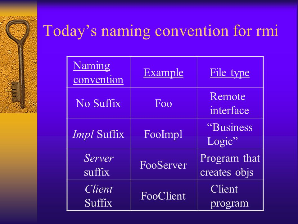 Today's naming convention for rmi Naming convention ExampleFile type No SuffixFoo Remote interface Impl SuffixFooImpl Business Logic Server suffix FooServer Program that creates objs Client Suffix FooClient Client program