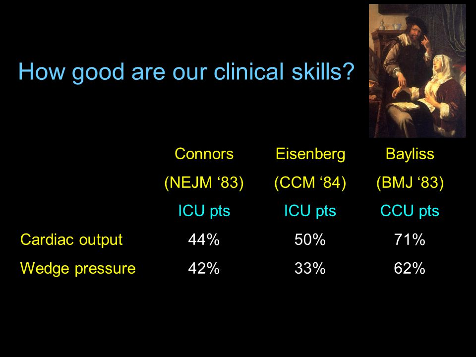 How good are our clinical skills.