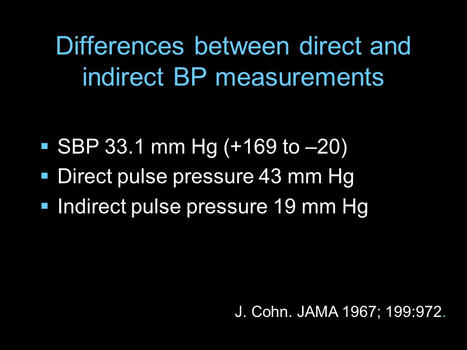 Differences between direct and indirect BP measurements  SBP 33.1 mm Hg (+169 to –20)  Direct pulse pressure 43 mm Hg  Indirect pulse pressure 19 mm Hg J.