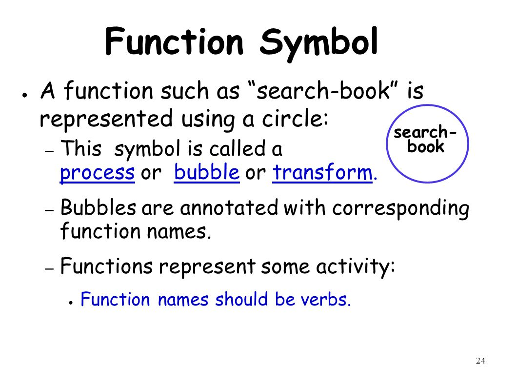 1 function oriented software design lecture 5 prof r mall dept 24 function symbol a function such as search book is represented using a circle biocorpaavc Image collections