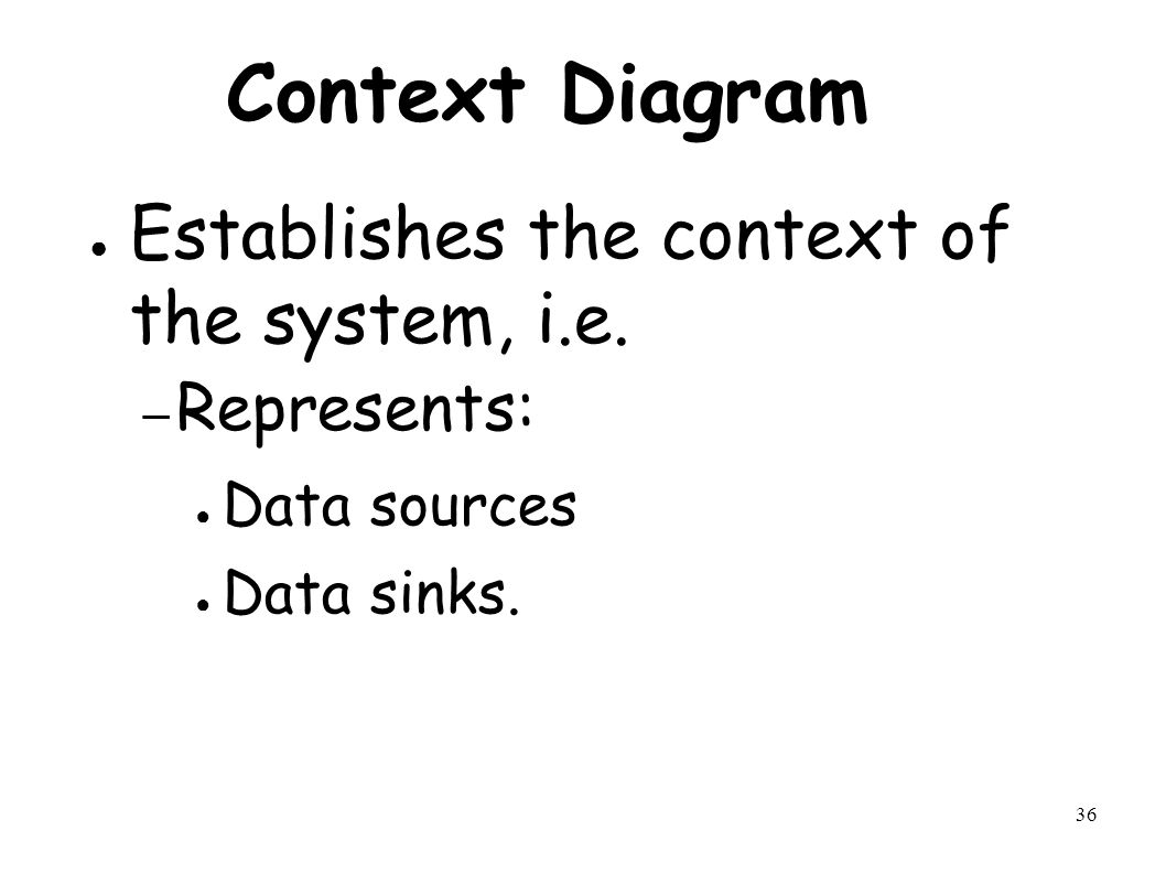 36 Context Diagram ● Establishes the context of the system, i.e.