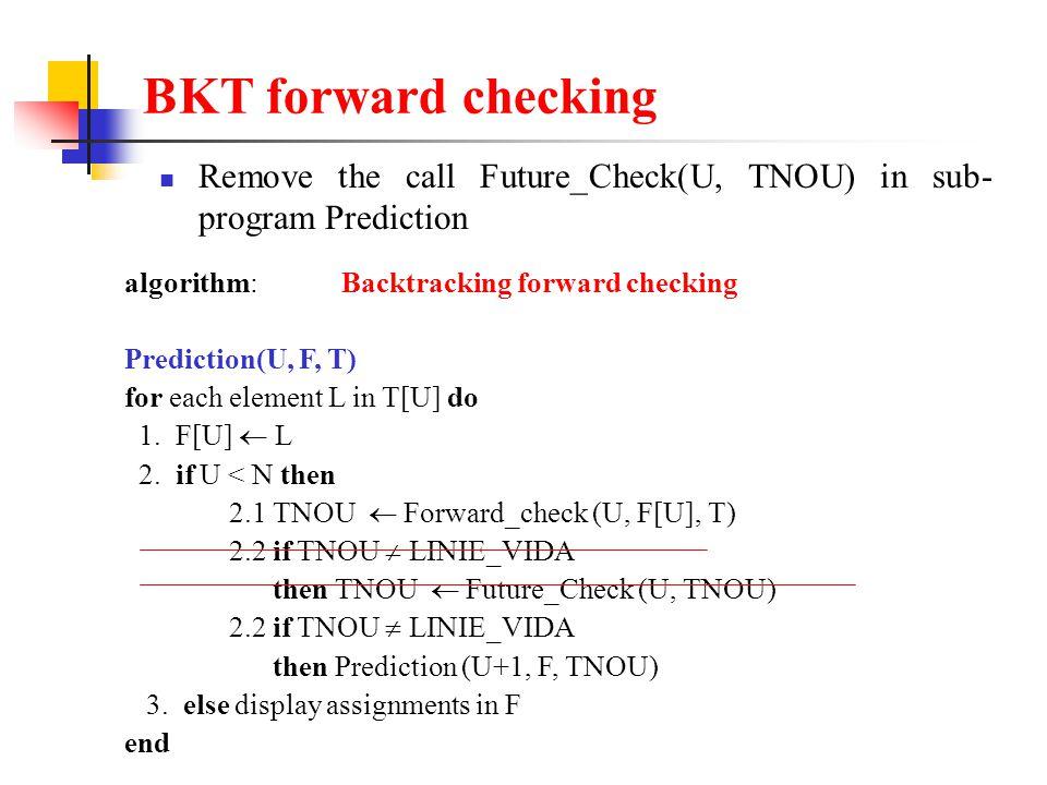 BKT forward checking Remove the call Future_Check(U, TNOU) in sub- program Prediction algorithm: Backtracking forward checking Prediction(U, F, T) for each element L in T[U] do 1.
