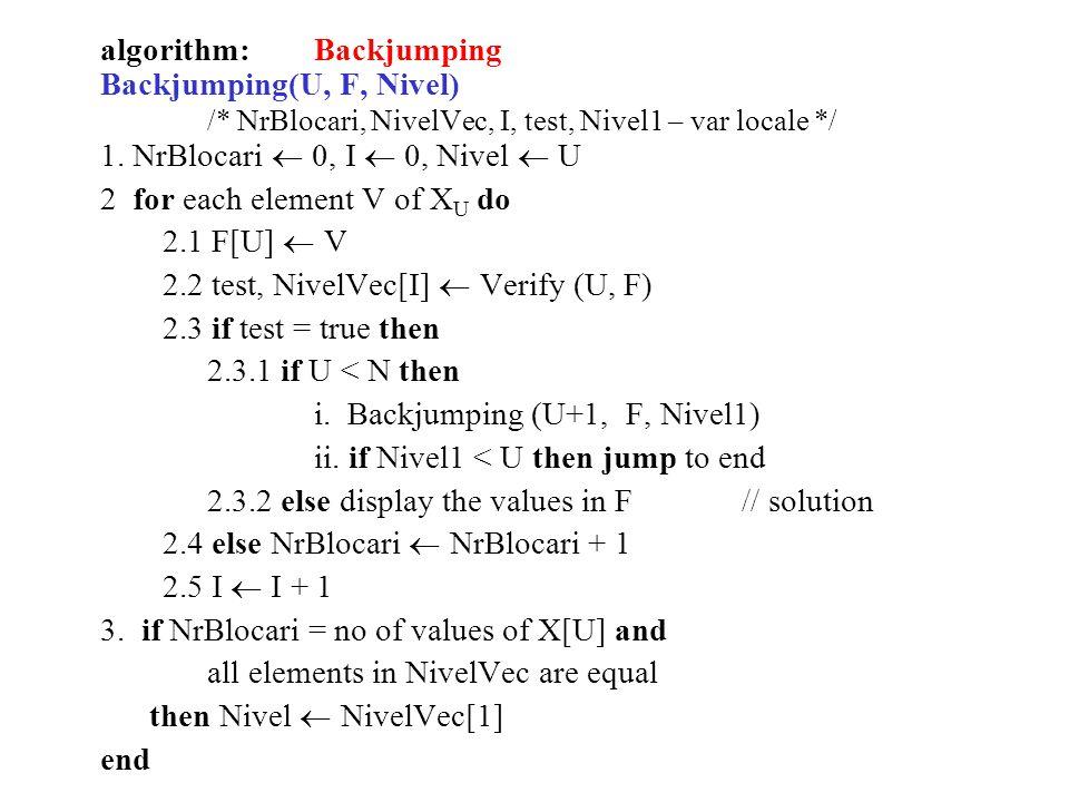algorithm:Backjumping Backjumping(U, F, Nivel) /* NrBlocari, NivelVec, I, test, Nivel1 – var locale */ 1.