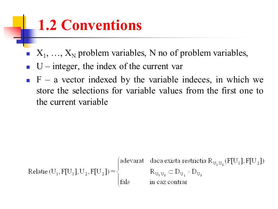 1.6 Look-ahead techniques Conventions U, N, F (F[U]), T (T[U] … X U ), TNOU Forward_check Future_Check Full look ahead Partial look ahead Forward checking