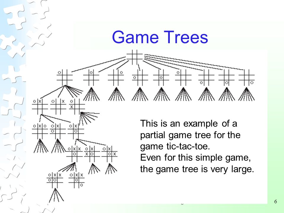 CS 484 – Artificial Intelligence6 Game Trees This is an example of a partial game tree for the game tic-tac-toe.