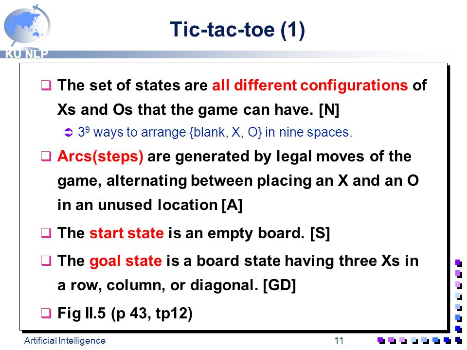 KU NLP Artificial Intelligence10 State Space Representation of Problems(2) q Definition : STATE SPACE SEARCH A state space is represented by a four tuple [N, A, S, GD] where  N is the set of states.