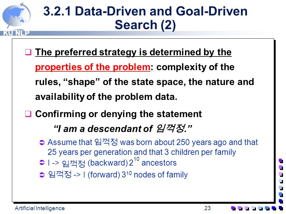 KU NLP Artificial Intelligence22 3.2.1 Data-Driven and Goal-Driven Search (1)  Data-driven search(forward chaining) takes the facts of the problem and applies the rules and legal moves to produce new facts that lead to a goal.