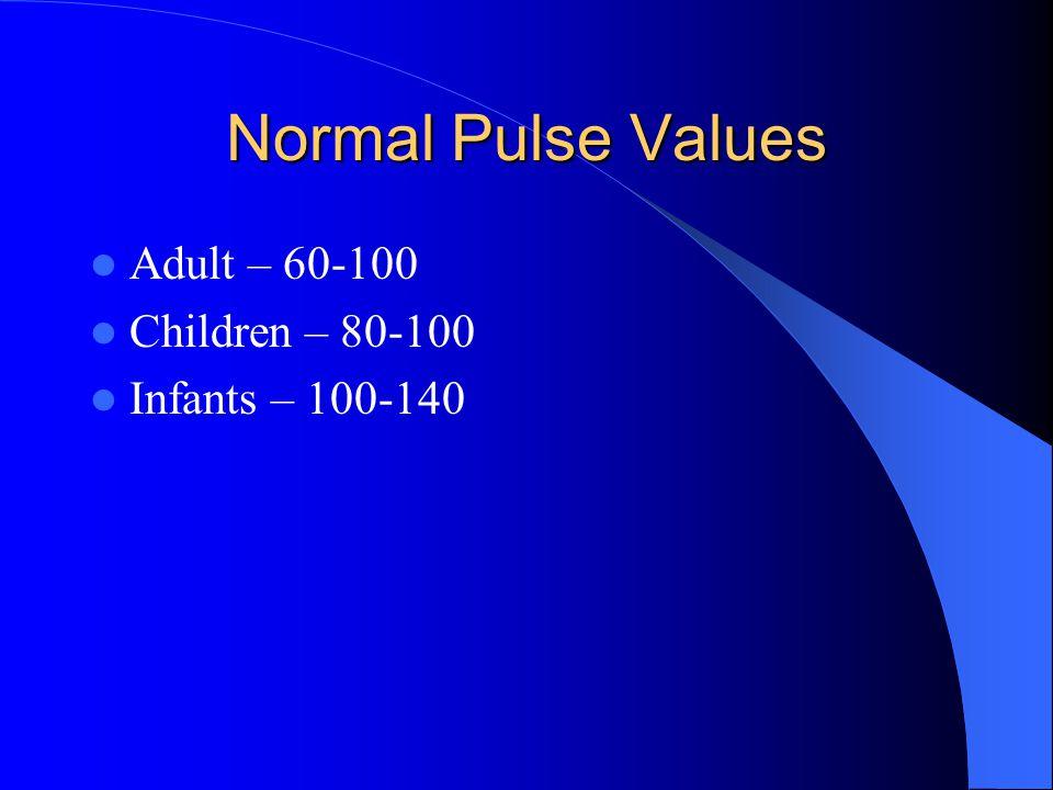Examine Patient's Pelvis Examine pelvis: – Check for obvious bruising, bleeding, or swelling.